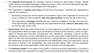 CMA 2020 شرح سامح الليثي النظام الجديد 17