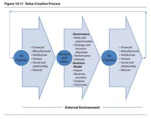 CMA 2020 شرح سامح الليثي النظام الجديد 16